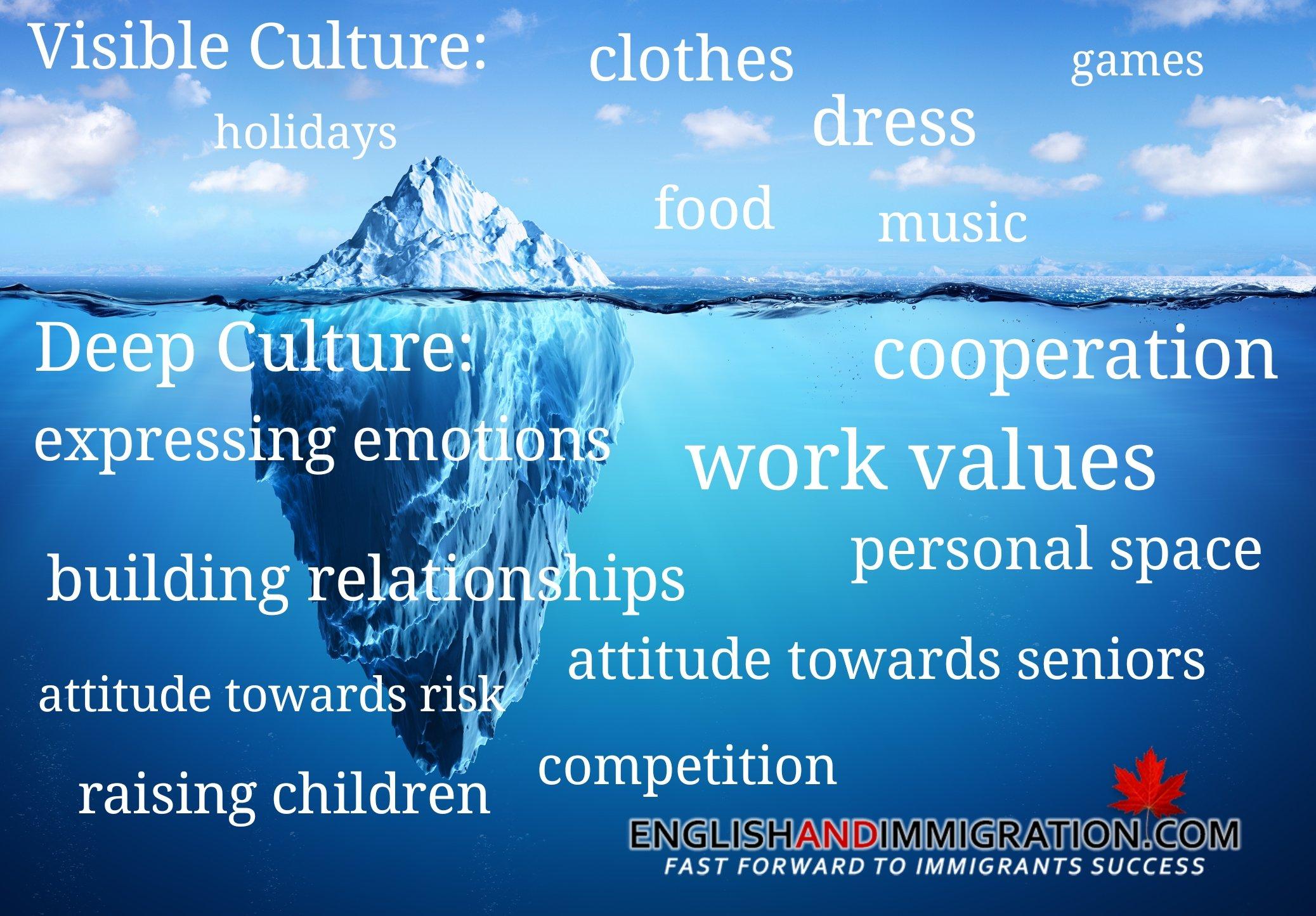 culture iceberg english immigration